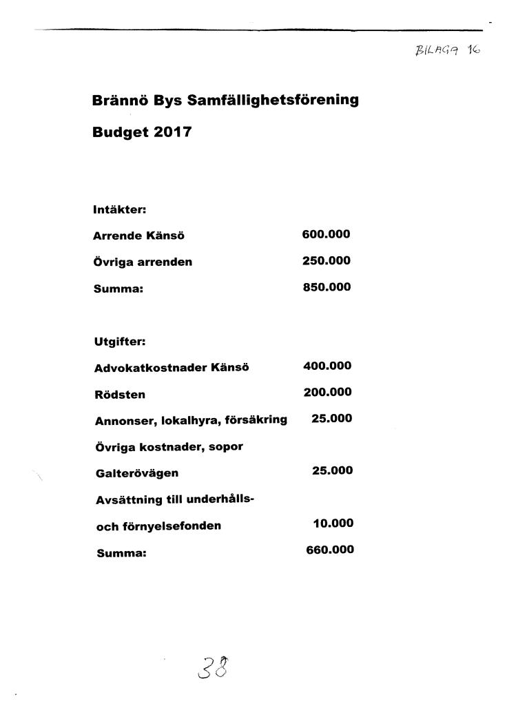 bugdet-2017-aarsstaemma-2017-braennoe-bys-samfallighetsfoerening