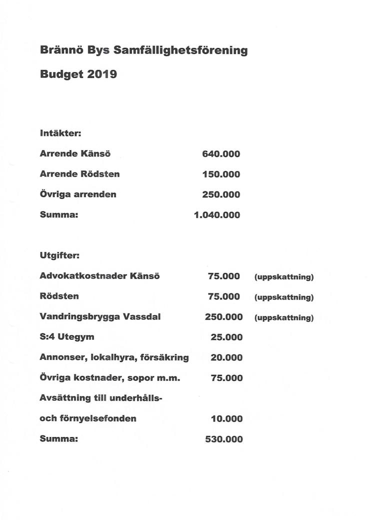 Budget 2019 Brännö Bys Samfällighet